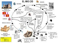 Spanish Teacher, Teaching Spanish, Spain History, Ap Spanish, Spanish Language, Best Teacher, Historical Fiction, Book Worms, My Books