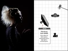 4 Lights   A Step By Step Guide   Jake Garn Photography
