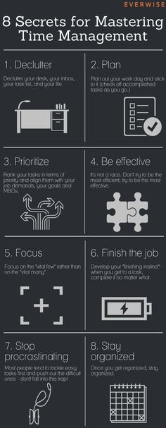 8 Tips for Time Management Success (Infographic) - The Muse: Regardless of how you plan your day, not having...