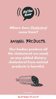 4e5803f5bbf Cholesterol is ONLY in found in Animal Products. Avoiding animal products  will help reduce your