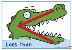 Teacher's Pet - Greater Than / Less Than Posters - FREE Classroom Display Resource - EYFS, more than, smaller than, calulation Ks2 Classroom, Primary Classroom, Classroom Displays, Maths Display, Classroom Ideas, Educational Activities For Kids, Math Activities, Kindergarten Math, Teaching Math