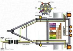 10 best trailer wiring diagram images trailer build utility rh pinterest com
