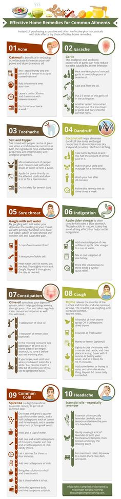 Home remedies for common ailments infographic #Naturalmedicineforcommonailments