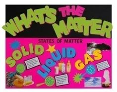 States of Matter Clip Art   Make a Poster about the Different States of Matter