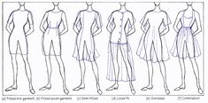 """Design ease example from the book """"The Fashion Design Manua""""  by Pamela Stecker"""