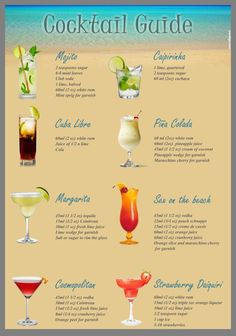 For all of you who have been dreaming of a cool drink under the hot sun, with the sea waves splashing on your feet, all winter long. A printable, Cocktail Guide of the most popular summer drinks, to…More Put a twinkle to your occasion utilizing a variet Classic Cocktails, Summer Cocktails, Cocktail Drinks, Easy Cocktails, Wine Cocktails, Names Of Cocktails, Simple Cocktail Recipes, Rum Cocktail Recipes, Cocktail List