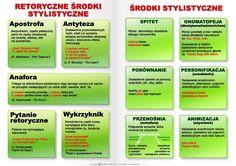 JĘZYK POLSKI LITERATURA KOMPLET PLANSZ Polish Language, Eighth Grade, Life Is Strange, Back To School, Classroom, Notes, Study, Writing, Education