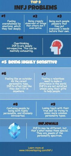 Related PostsWhat Is An INFJ InfographicWhy INFJs Procrastinate + How To Stop The CycleI'm not creepy, I'm INFJINFJ: I came, I saw, I made it awkwardBACK OFF! What I Learned From Being An Introverted TeacherThe Top 7 INFJ Problems