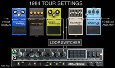 David Gilmour Tone Building - all the gear used to build David Gilmour's guitar tones Guitar Rig, Cigar Box Guitar, Guitar Chords, Cool Guitar, Music Theory Guitar, Guitar Songs, Guitar Effects Pedals, Guitar Pedals, David Gilmour Guitar