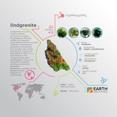 Lindgrenite was first described in 1935 for an occurrence in the Chuquicamata Mine Antofagasta Chile and named for SwedishAmerican economic geologist Waldemar Lindgren of the Massachusetts Institute of Technology. #science #nature #geology #minerals #rocks #infographic #earth #lindgrenite #sweden #america #mit