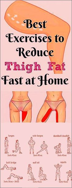 Best 7 Exercises to Lose Upper Thigh Fat Fast in 7 Days Are you sick and tired of that upper inner thigh fat that makes you feel uncomfortable between your legs? Here exercises to lose upper thigh fat in 7 days Fitness Workouts, Yoga Fitness, Fitness Tips, Workout Exercises, Fat Workout, Physical Fitness, Workout Routines, Tummy Workout, Workout Challenge