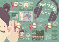 突発性聴覚ってなに?_infographics