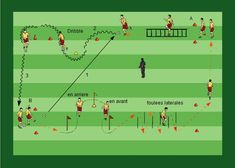 Football Training Drills, Football Workouts, Soccer Drills, Soccer Coaching, Football Tactics, Preparation Physique, Soccer Practice, Abs Workout For Women, Junior