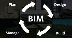 BIM - It's Not Just for Clash Detection by Jonathan Bykowski