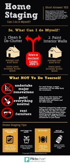 Real Estate Home Staging Infographic 2014 includes to-dos and mistakes to avoid.  www.personalspace.biz