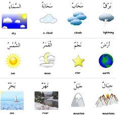 Arabic Verbs, Arabic Phrases, English Study, Learn English, English Language Course, Learn Arabic Alphabet, Learn Arabic Online, English Grammar Worksheets, Islam For Kids