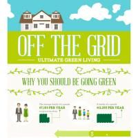 Ways To Live Off The Grid By Alexandra Kerr