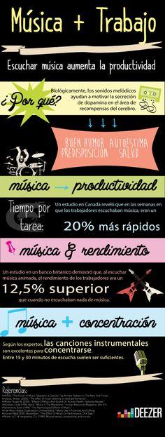 Música y productividad en el trabajo #infografia #infographic (pineado por @PabloCoraje)