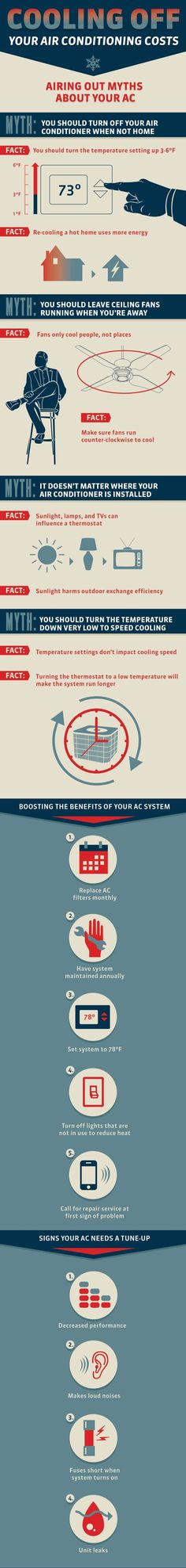 Replacing the air conditioner's filters once a month can help you boost the effectiveness of this system. Find other suggestions to help you boost the benefits of your AC system by taking a look at this infographic from an AC repair company in St. Air Conditioning Installation, Air Conditioning Services, Heating And Air Conditioning, Energy Saving Tips, Save Energy, Hvac Maintenance, Energy Efficient Homes, Energy Efficiency, Heating And Cooling