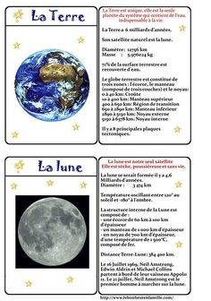 Maps of the planets and the solar system … Sleep Medicine, Montessori Education, Technology Background, Cycle 3, Futuristic Technology, Online Programs, French Lessons, Teaching French, Lessons For Kids