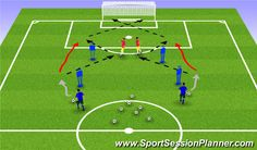 Football/Soccer Session Plan Drill (Colour): Skill, Combine, and Finish Soccer Passing Drills, Football Coaching Drills, Soccer Training Drills, Hockey Drills, Soccer Workouts, Soccer Skills, Youth Soccer, Play Soccer, Soccer Games