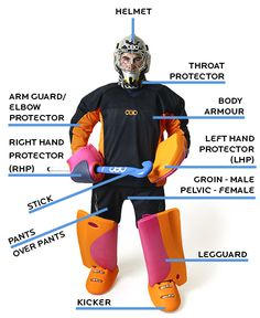 Ha Abby our goalie for field hockey must wear this and she still gets hurt Field Hockey Rules, Field Hockey Goalie, Hockey Players, Hockey Goalie Equipment, Hockey Gear, Ice Hockey, Hockey Stuff, Hockey Gloves, Hockey Girls