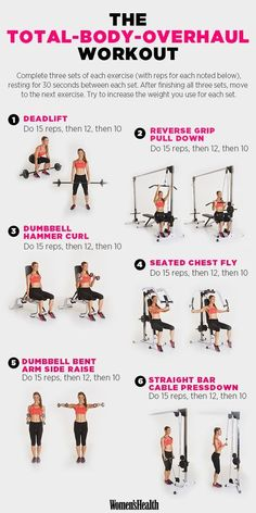Leg, Sleeve, Human leg, Shoulder, Text, Elbow, Standing, Recreation, Joint, Line, Hiit Workout Videos, Toning Workouts, Workout Plans, Dumbbell Workout, Gym Workouts To Lose Weight, Weight Exercises, Workout Ideas, Fitness Workouts Gym, Gym Workout Routines