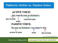 Help with argumentative essay quiz active