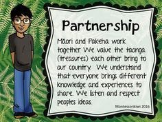 Treaty of Waitangi Principles posters School Resources, Learning Resources, Learning Stories, Treaty Of Waitangi, Waitangi Day, Maori Words, Maori Patterns, Social Studies Curriculum, Early Childhood Activities