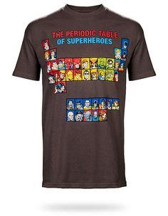da7066a0 Periodic Table Of Superheroes [T-Shirt] | Fashionably Geek Nerd Fashion,  Fandom