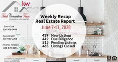 june 7-13 Tool Design, Easy, June, Real Estate, Dreams, Home Decor, Homemade Home Decor, Real Estates, Interior Design