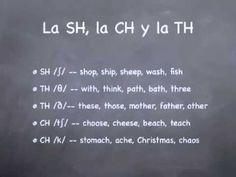 Cómo se pronuncia la H en inglés?