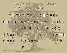 Family Tree Scrapbook Ideas | Aunts extended family tree | Digital Scrapbooking at Scrapbook Flair