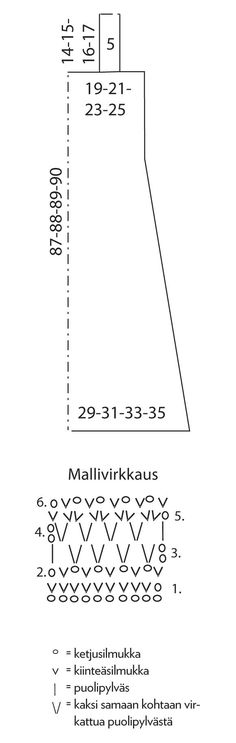 Virkkaa mekko kesäksi - Kotiliesi.fi Diy And Crafts, Chart, Math, Math Resources, Mathematics