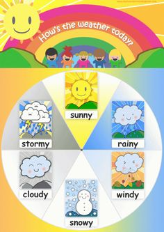 Poster flashcards for toddlers, worksheets for kids, english classroom decor, classroom rules, Preschool Weather Chart, Weather Activities Preschool, Preschool Charts, Teaching Weather, Weather Worksheets, Preschool Printables, Weather Vocabulary, Weather Icons, Weather For Kids