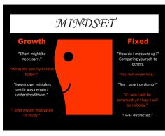 Why do some succeed and others don't?  Fixed vs. Growth Mindset.