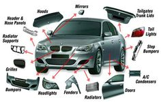 How to Find Cheap BMW Used Car Parts, make it easier to find all the discount BMW auto parts you need...