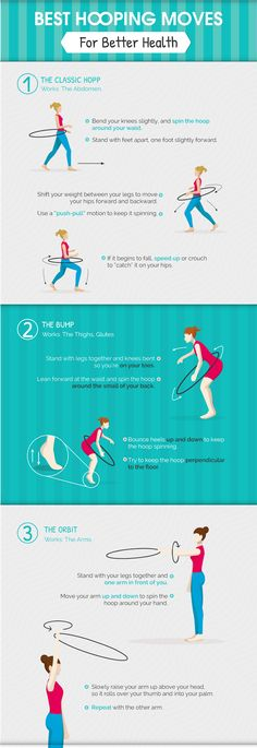 The Health Benefits of Hula Hooping - HoopnoticaYou can find Hula hooping and more on our website.The Health Benefits of Hula Hooping - Hoopnotica Hula Hoop Workout, Dip Workout, Workout Challenge, Hula Hoop Exercise, Travel Workout, Workout Ideas, Aerial Dance, Benefits Of Hula Hooping, Weighted Hula Hoops