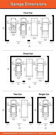 Illustrated diagrams setting out the standard garage dimensions for 3 and 4 car garages for your home. Illustrated diagrams setting out the standard garage dimensions for 3 and 4 car garages for your home. Rv Garage, 2 Car Garage Plans, Building A Garage, Man Cave Garage, Building A House, Dream Garage, Garage Workshop Plans, Garage Party, Garage Parking