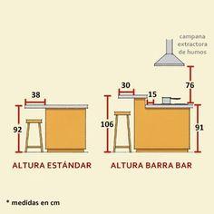 Tienes que tener muy en cuenta las medidas de las mesas y barras de tu restaurante. Si no los clientes estarán incómodos.