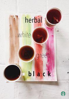 The four families of tea.