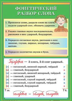 Witcobber super video splitter 5 read cff pythons lair com Russian Language Lessons, Russian Lessons, Bulgarian Language, Super Video, School Jobs, Grammar Tips, Language And Literature, Math For Kids, Kids Corner
