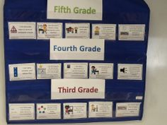 Computer lab teachers, do you have I Can Statements for the Technology standards posted in your classroom? Check out this blog post about it.