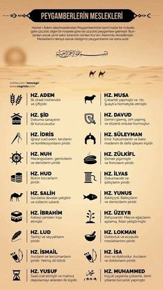 Professions of the Prophets - Bildung Allah Islam, Islam Muslim, Islam Quran, Islamic Inspirational Quotes, Religious Quotes, Islamic Quotes, Islam For Kids, Islam Facts, Herbs