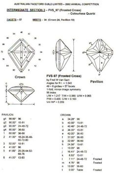 A Ton of Free Faceting    Diagrams       http    wwwfacetdiagrams