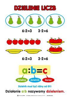(1) Pomoce dydaktyczne i wyrównawcze Aa School, School Frame, Workout For Beginners, Hand Lettering, Einstein, Homeschool, Classroom, Education, Math