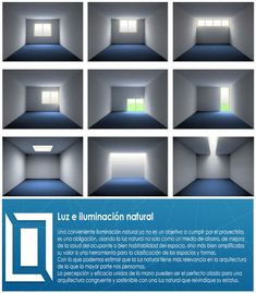 The correct way of lighting is to produce indirect light. Interior Lighting, Home Lighting, Lighting Design, Interior Design Tips, Interior Design Living Room, Interior Decorating, Paint Colors For Home, House Layouts, Paint Designs