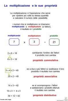 Le moltiplicazioni e le sue proprietà Mind Blown, Problem Solving, Physics, Mindfulness, Classroom, Activities, Education, School, Maths