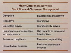 The case for #classroommanagement over #discipline.