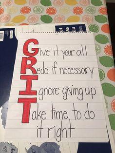 Grit anchor chart